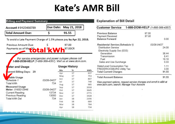 Dominion AMR total kWh