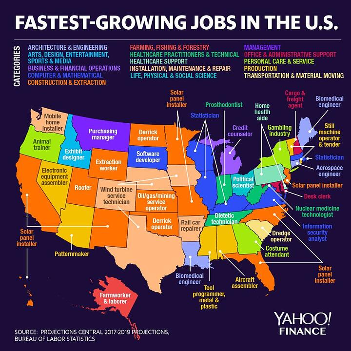 Solar Installer Fastest Growing Job In 8 States