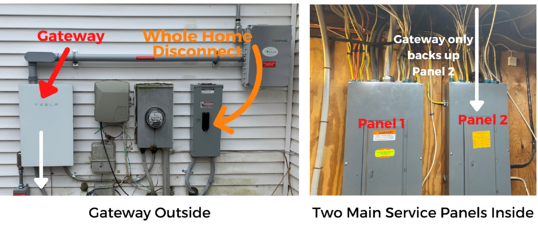 Gateway outside Two Service Panels Inside with Whole Home Disconnect