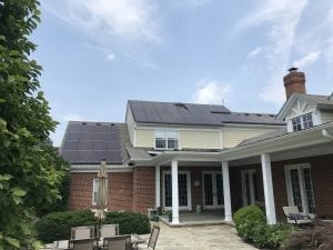 Solar in Virginia - A Guide to Going Solar in VA