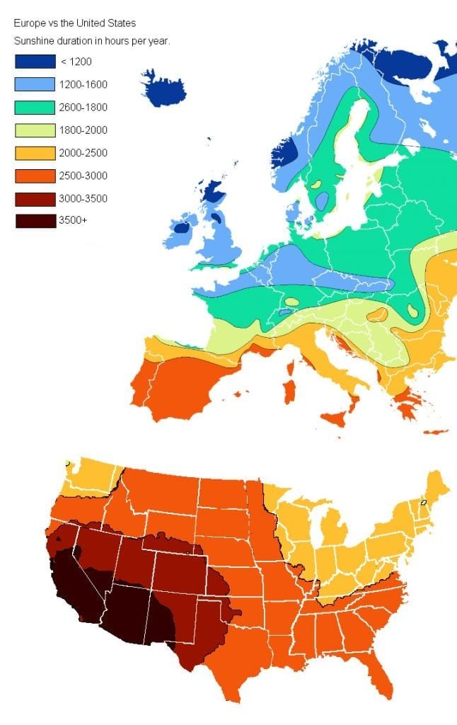 Sunshine duration Europe vs America