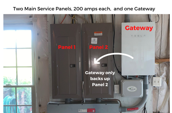 One Gateway and Two Main Service Panels