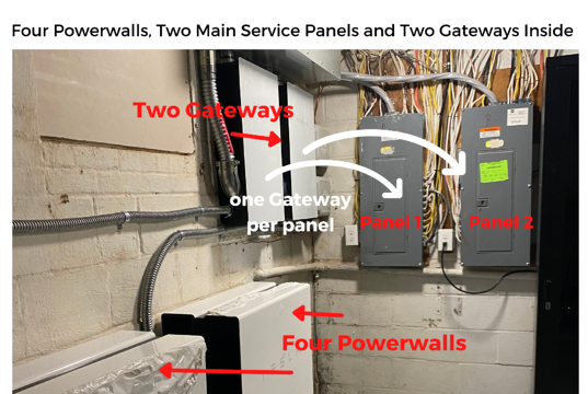 Two Gateways and Two Main Service Panels