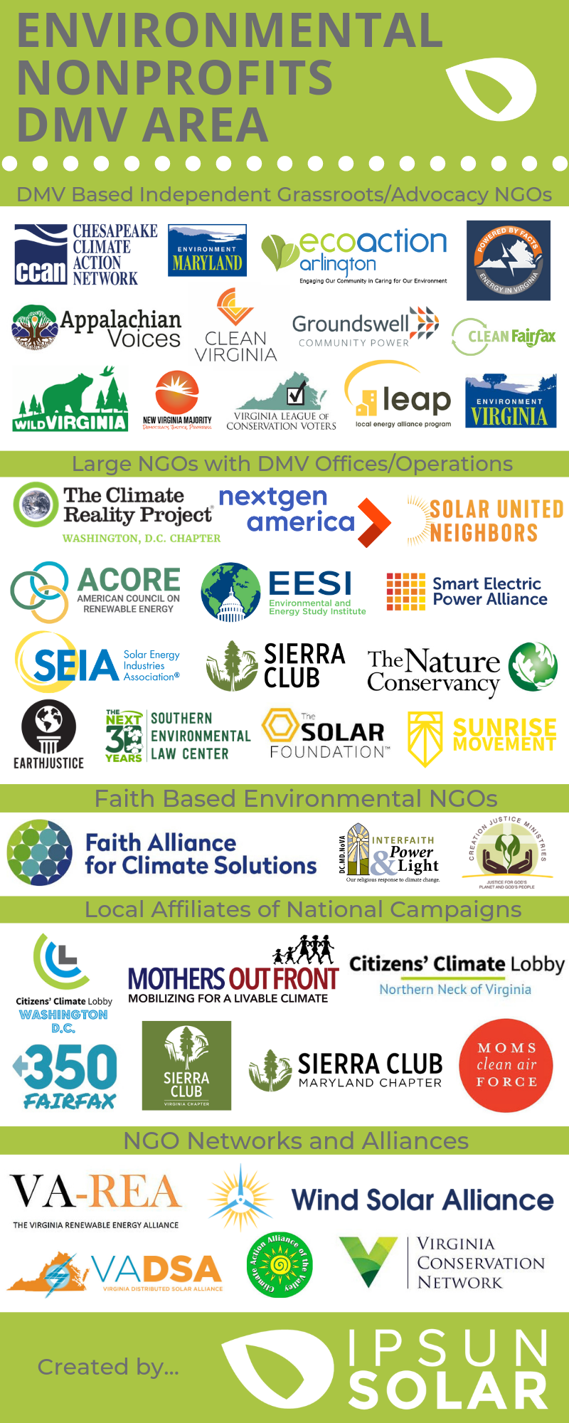 Energy and environment nonprofits in MD, DC and VA
